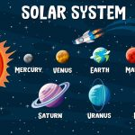 Best Solar System Toys for Kids - Space Adventure